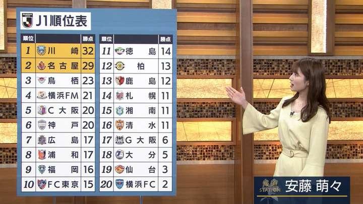 2021年04月29日安藤萌々の画像03枚目