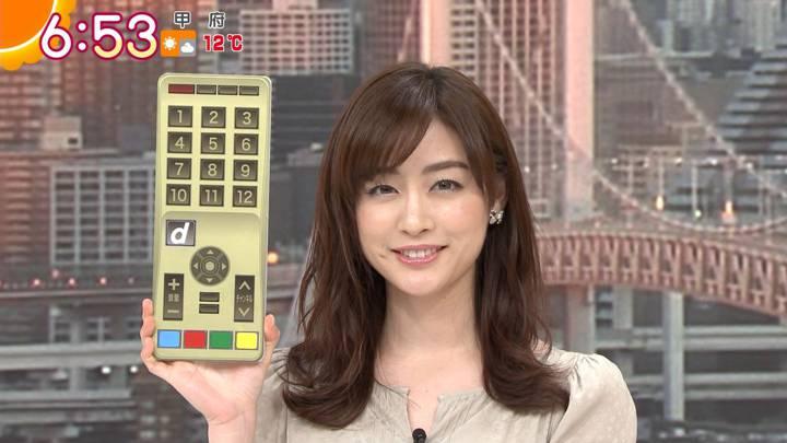 2020年12月25日新井恵理那の画像07枚目