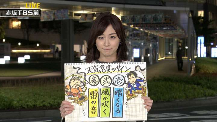 2021年04月24日新井恵理那の画像04枚目