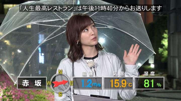 2021年05月01日新井恵理那の画像02枚目
