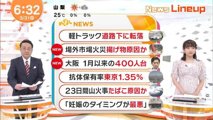 2021年03月31日藤本万梨乃の画像04枚目