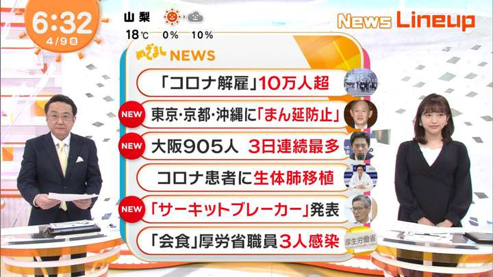 2021年04月09日藤本万梨乃の画像03枚目