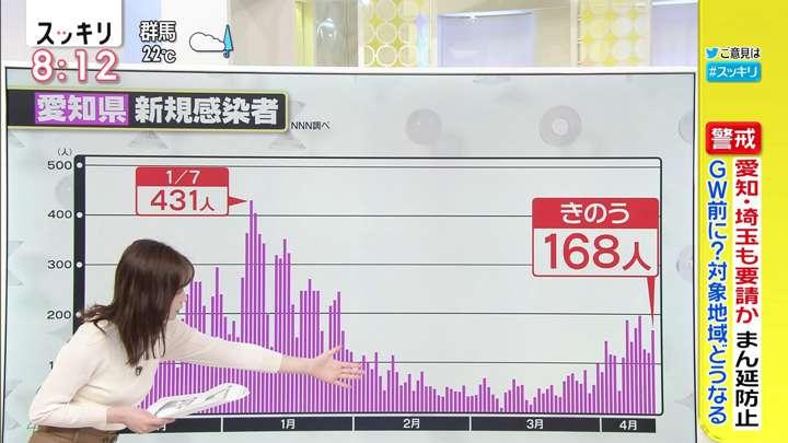 2021年04月14日岩田絵里奈の画像02枚目