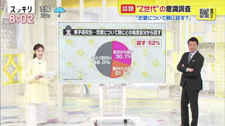 2021年04月29日岩田絵里奈の画像02枚目