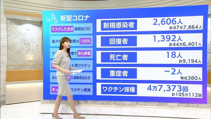 2021年04月01日角谷暁子の画像14枚目