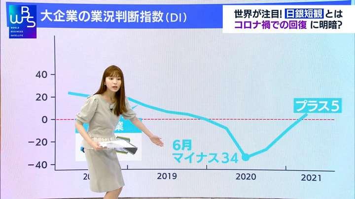 2021年04月01日角谷暁子の画像23枚目