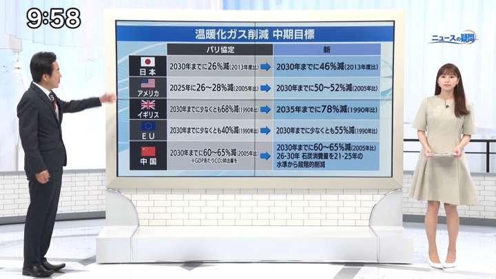 2021年04月24日角谷暁子の画像09枚目