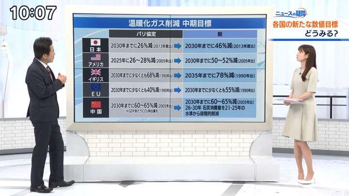 2021年04月24日角谷暁子の画像11枚目
