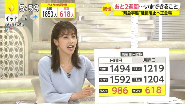 2021年01月25日加藤綾子の画像09枚目