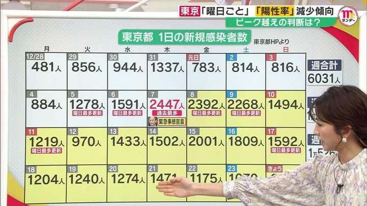 2021年01月24日三田友梨佳の画像05枚目