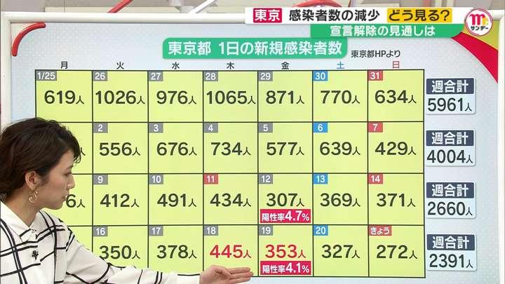 2021年02月21日三田友梨佳の画像14枚目