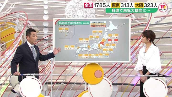 2021年03月28日三田友梨佳の画像11枚目