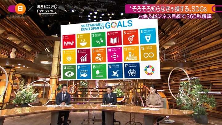 2021年03月28日森川夕貴の画像13枚目
