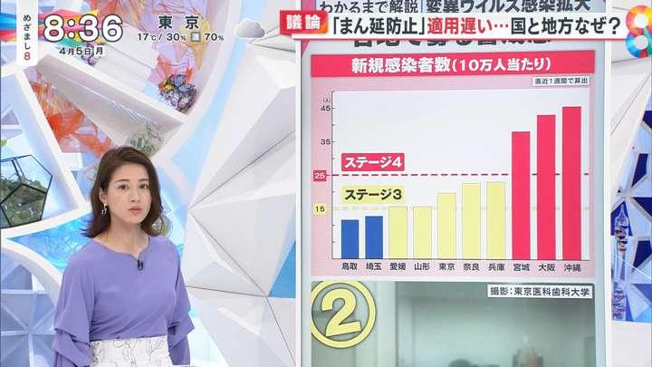 2021年04月05日永島優美の画像07枚目