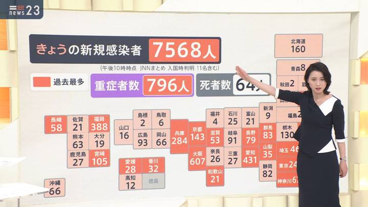 2021年01月07日小川彩佳の画像04枚目
