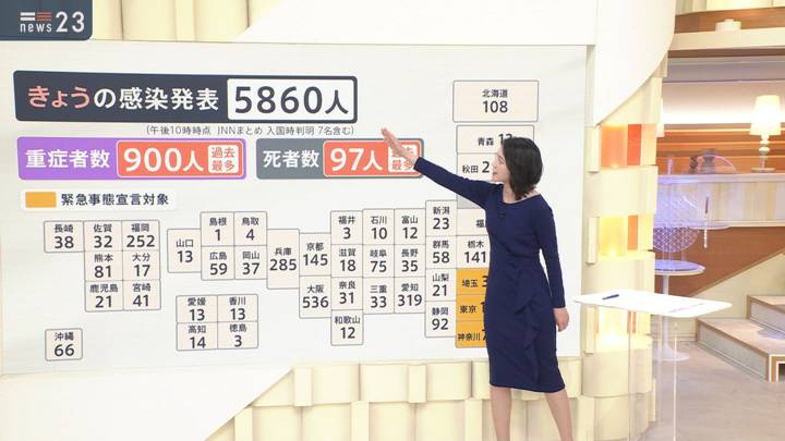 2021年01月13日小川彩佳の画像06枚目