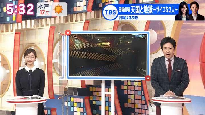 2021年02月20日田村真子の画像01枚目