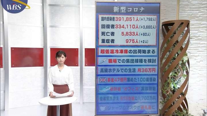2021年02月01日田中瞳の画像13枚目