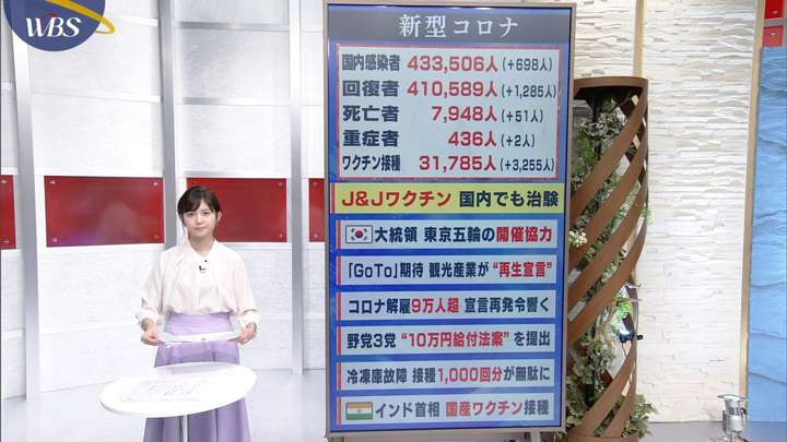 2021年03月01日田中瞳の画像02枚目