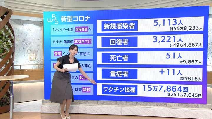 2021年04月23日田中瞳の画像09枚目