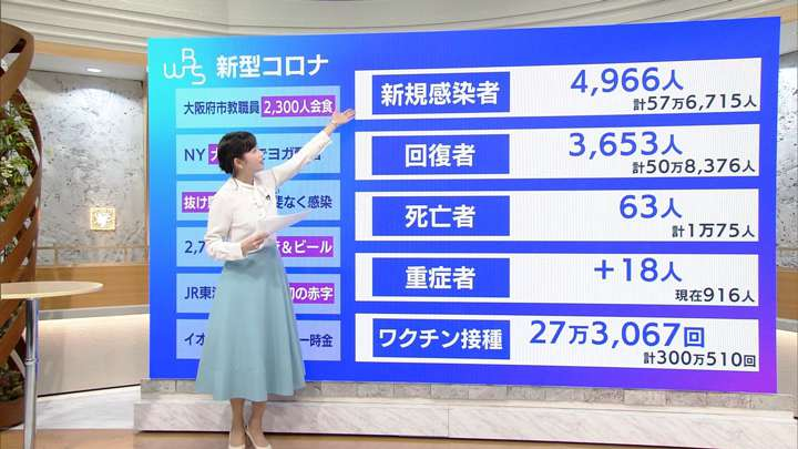 2021年04月27日田中瞳の画像04枚目