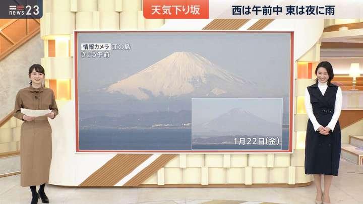 2021年01月25日山本恵里伽の画像05枚目