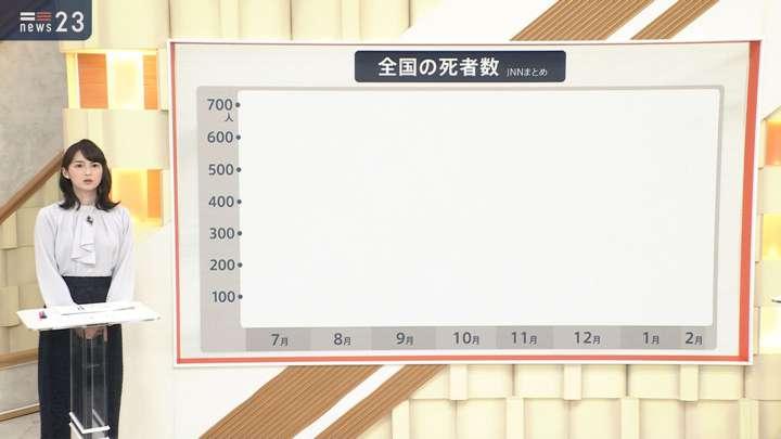 2021年02月10日山本恵里伽の画像04枚目