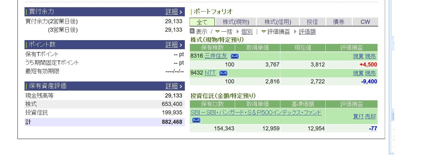 kabu_0304_sbi_hoyu_mitsui_ntt.jpg
