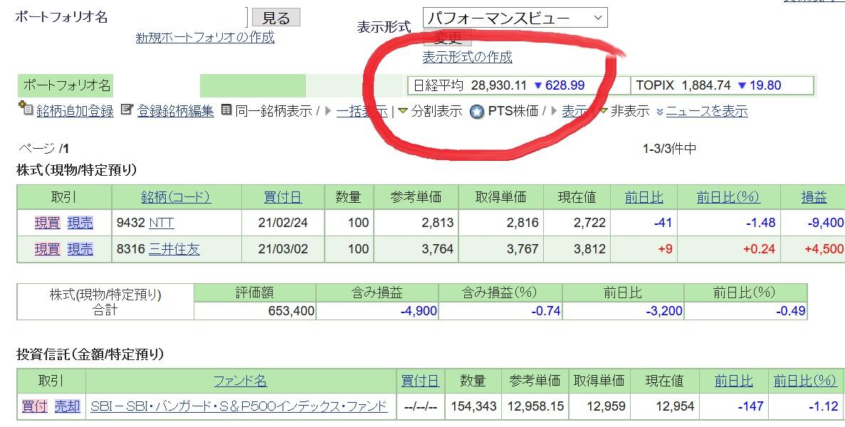 kabu_0304_sbi_hoyu_mitsui_ntt1.jpg
