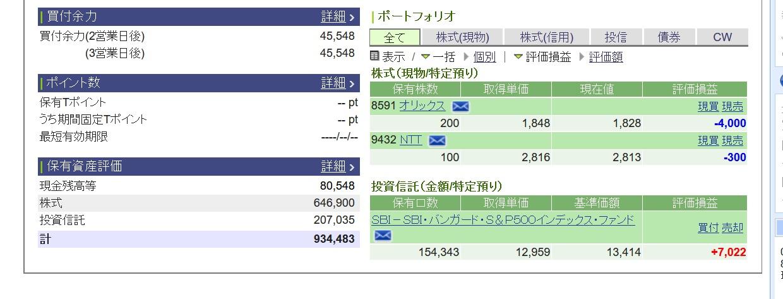 kabu_0312_sbi_mizuho_.jpg