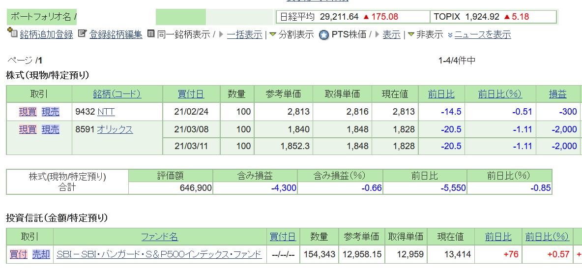 kabu_0312_sbi_mizuho_1.jpg