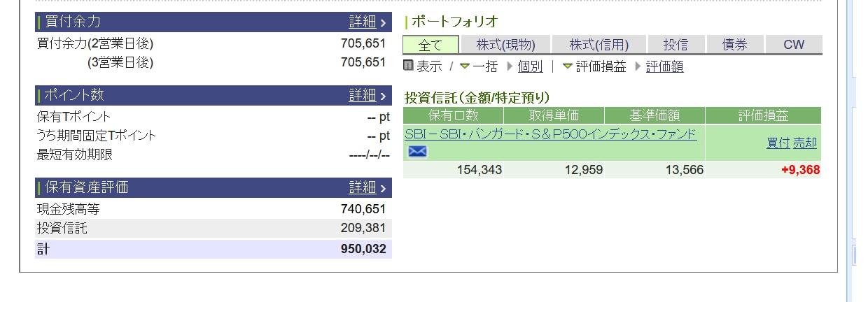 kabu_0315_2021_sbi_.jpg