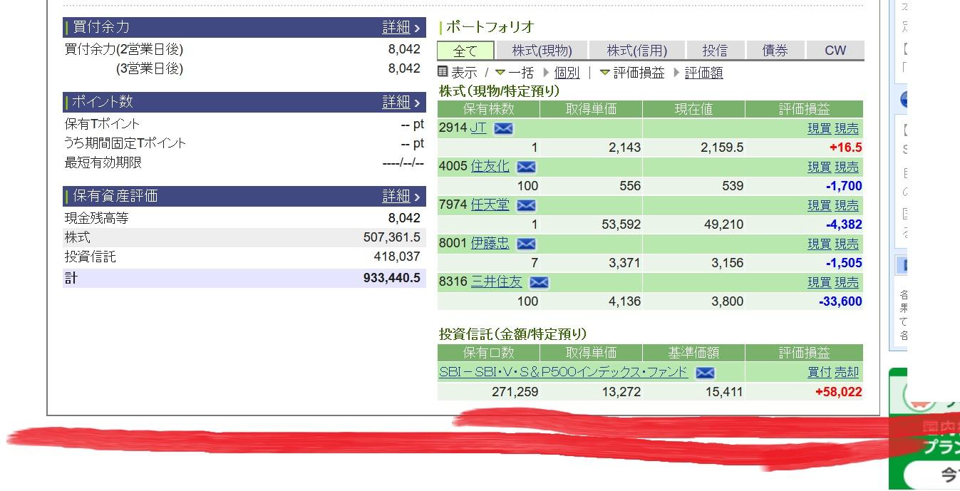 kabu_0510_sbi_hoyu2021_.jpg