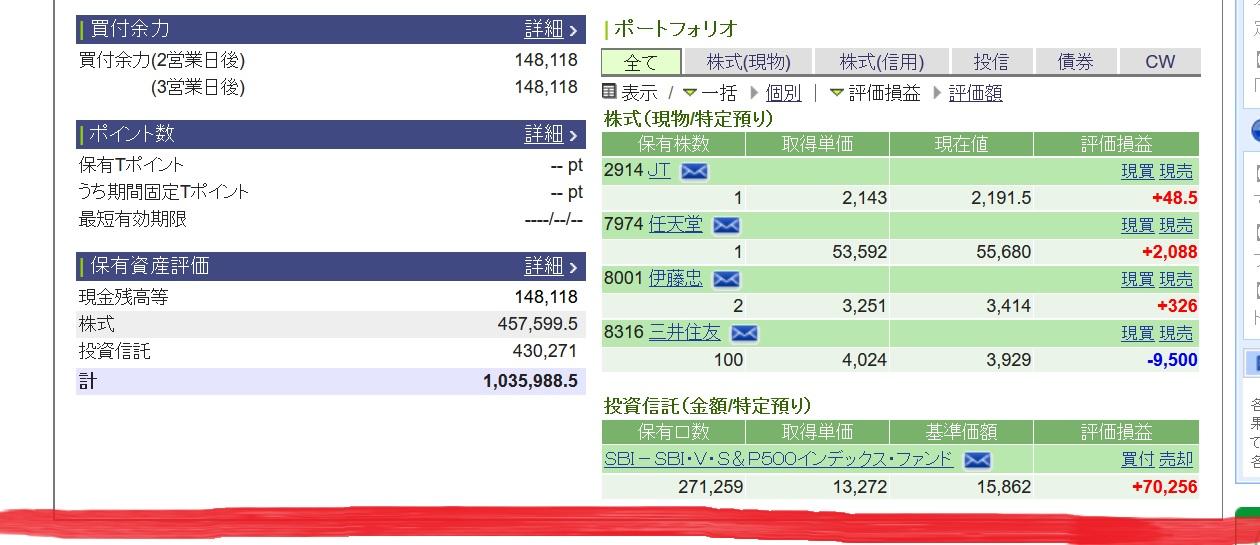 kabu_0908_2021_sbi.jpg