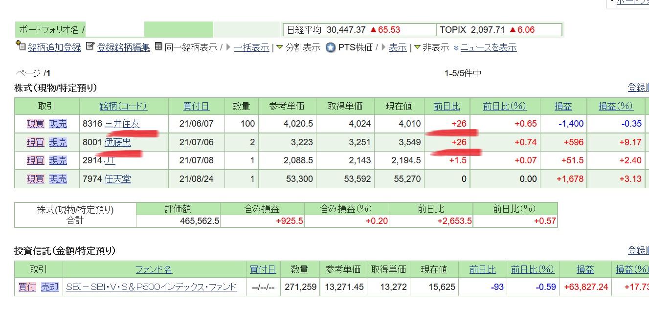 kabu_0914_sbi_2021_2.jpg