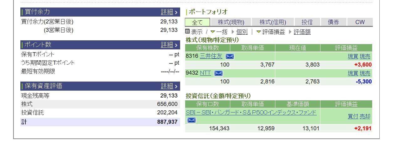 kabu_20210304_sbi_.jpg