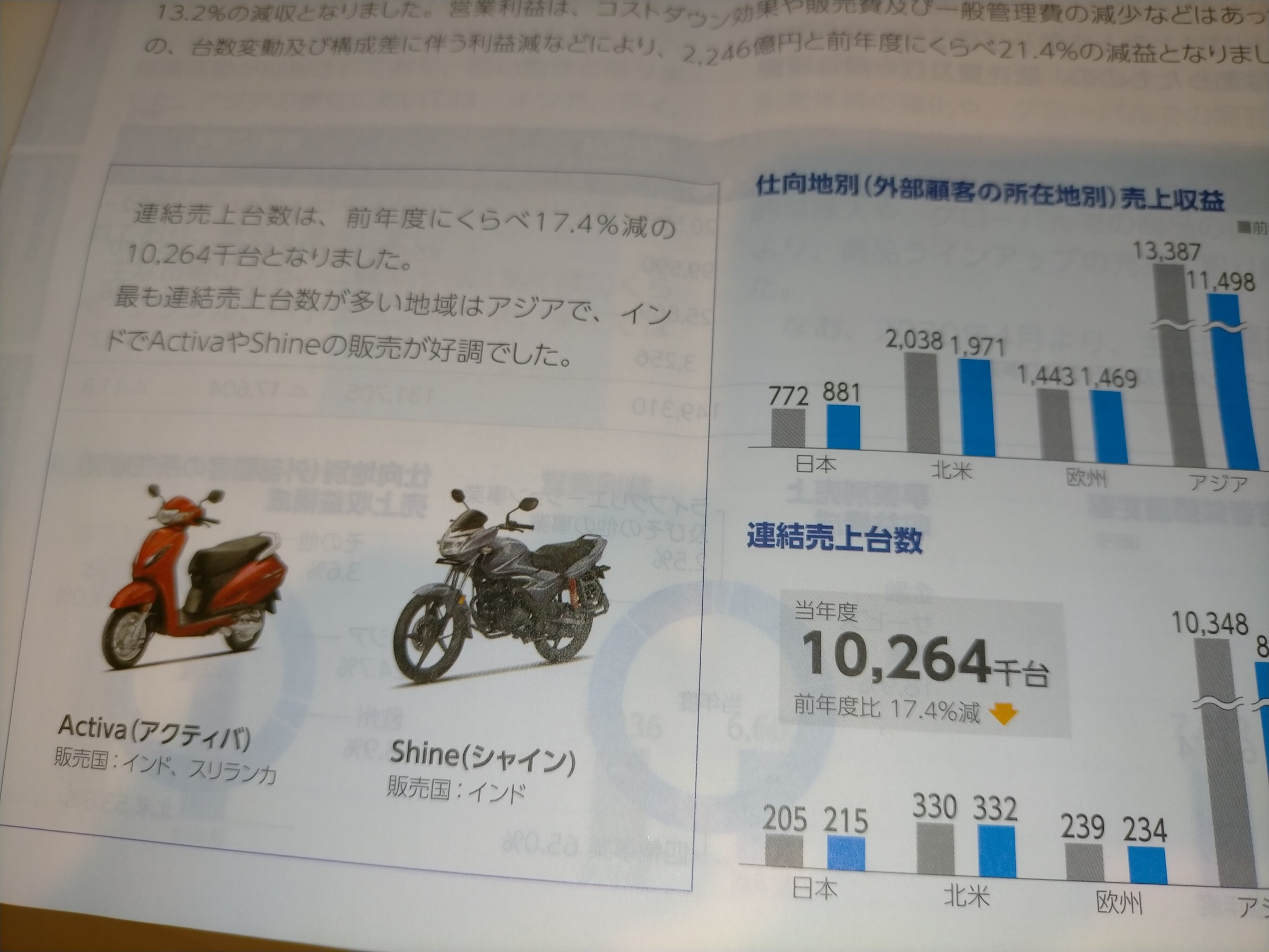 kabu_honda_5.jpg