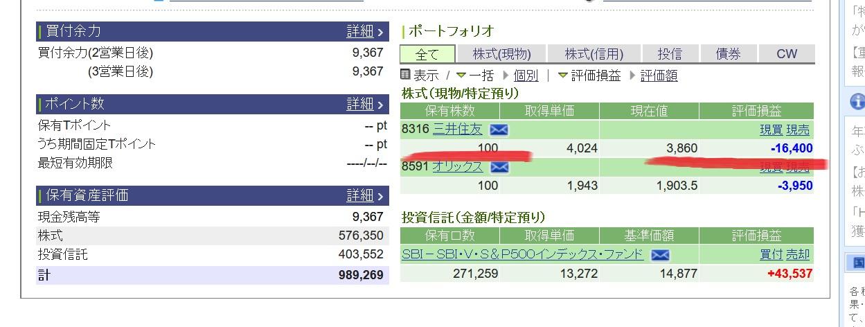 kabu_mitsui_sumitomo_kabuka_0618_.jpg