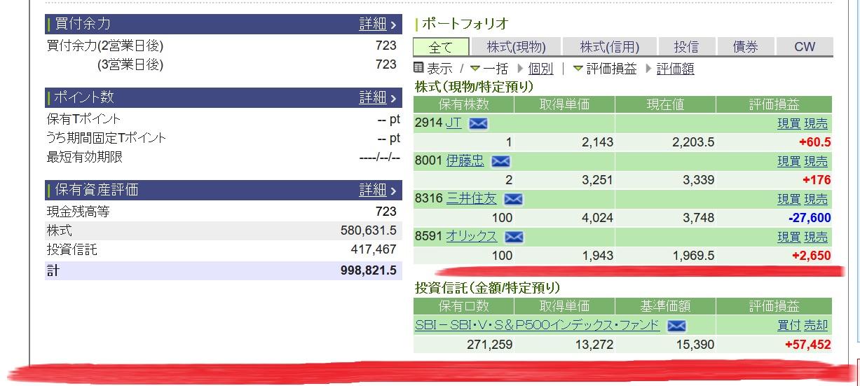 kabu_orix_0802_2021_mitsui_.jpg