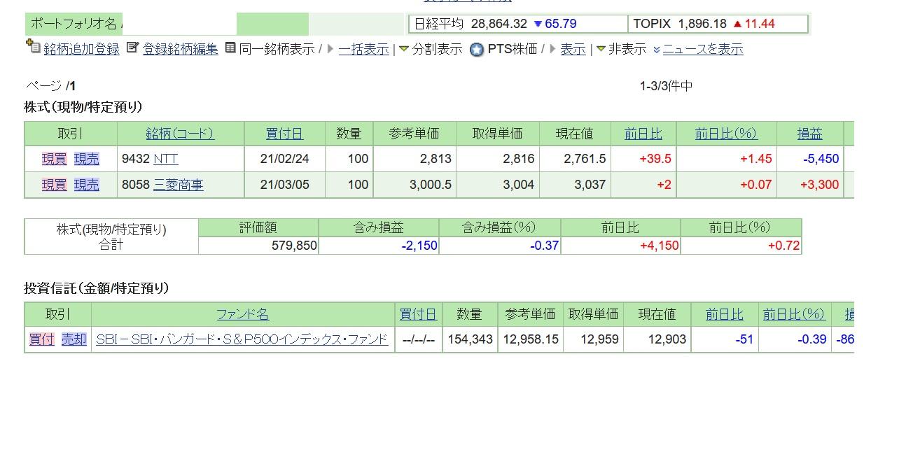 kabu_sbi_ntt_0306_2021_1.jpg