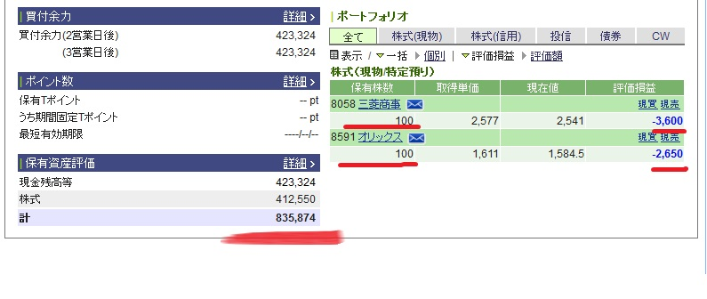 kabu_sonkiri_oson_blog0104_2021_.jpg