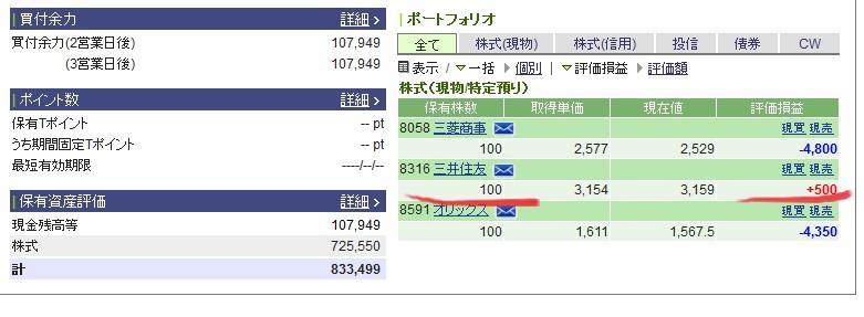 kabu_sonkiri_oson_blog0105_2021_.jpg
