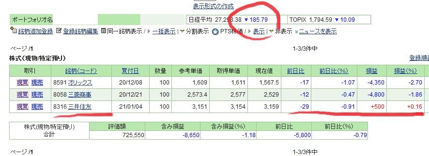 kabu_sonkiri_oson_blog0105_2021_1.jpg