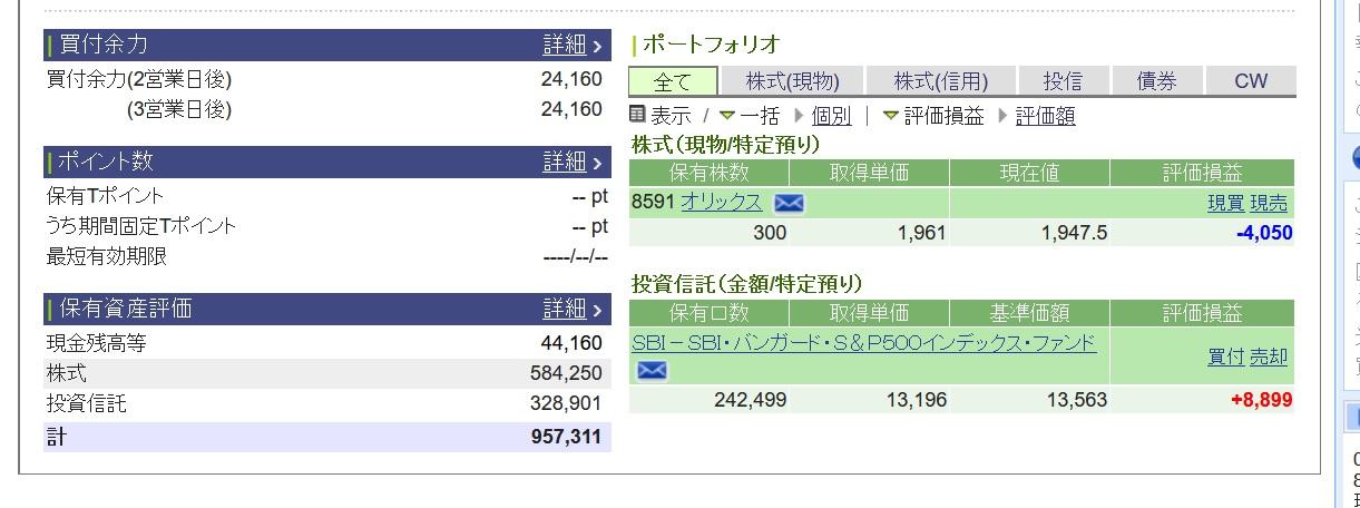 sbi_kabu_0329_2021_haito.jpg