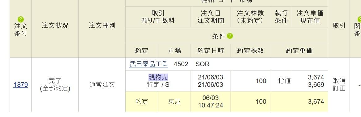 sbi_takeda_0604_kabu_.jpg