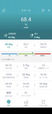 20210125草津温泉カフェ花栞(はなしおり)体組成値