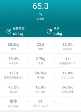 20210127草津温泉カフェ花栞(はなしおり)体組成値