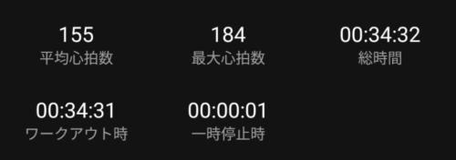 20210410草津温泉カフェ花栞(はなしおり)無酸素運動