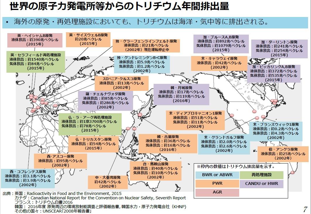 トリチウム各国排出データ-1