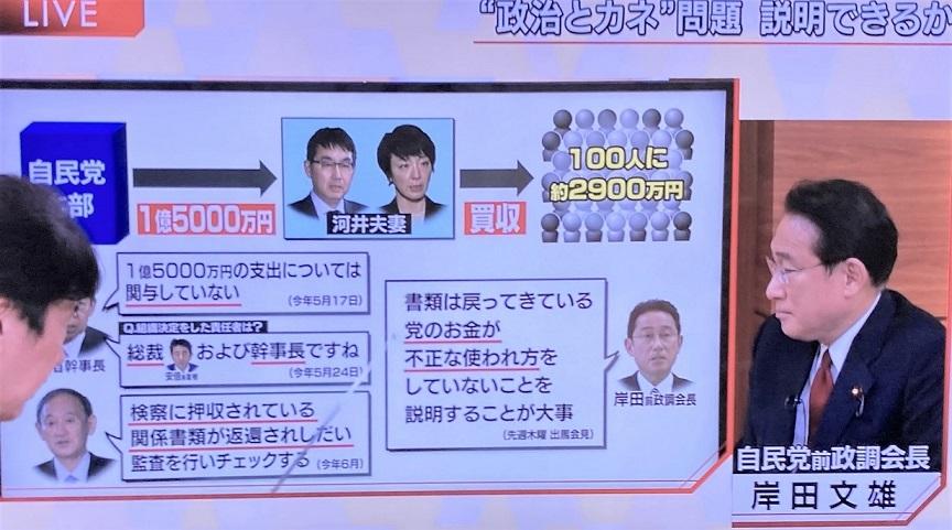 岸田文雄 TBS
